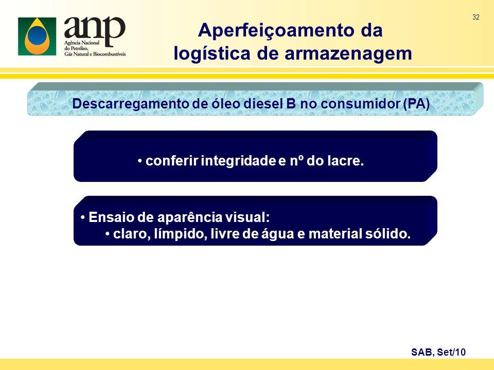 32 Aperfeiçoamento da logística de armazenagem SAB, Set/10 Descarregamento de óleo diesel B no consumidor (PA) conferir integridade e nº do lacre. Ens