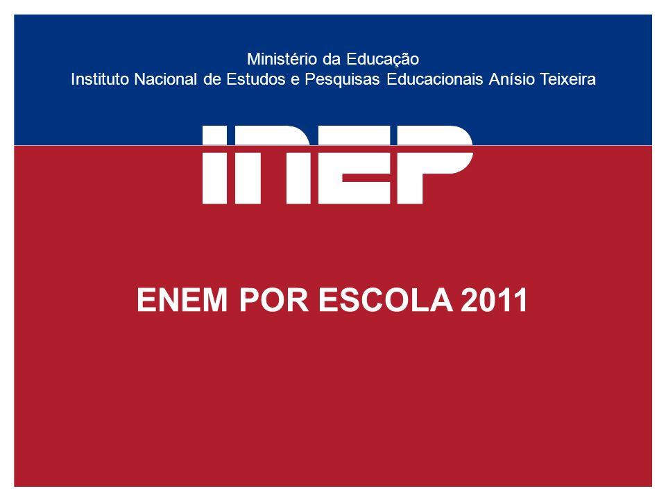 Ministério da Educação Instituto Nacional de Estudos e Pesquisas Educacionais Anísio Teixeira ENEM POR ESCOLA 2011