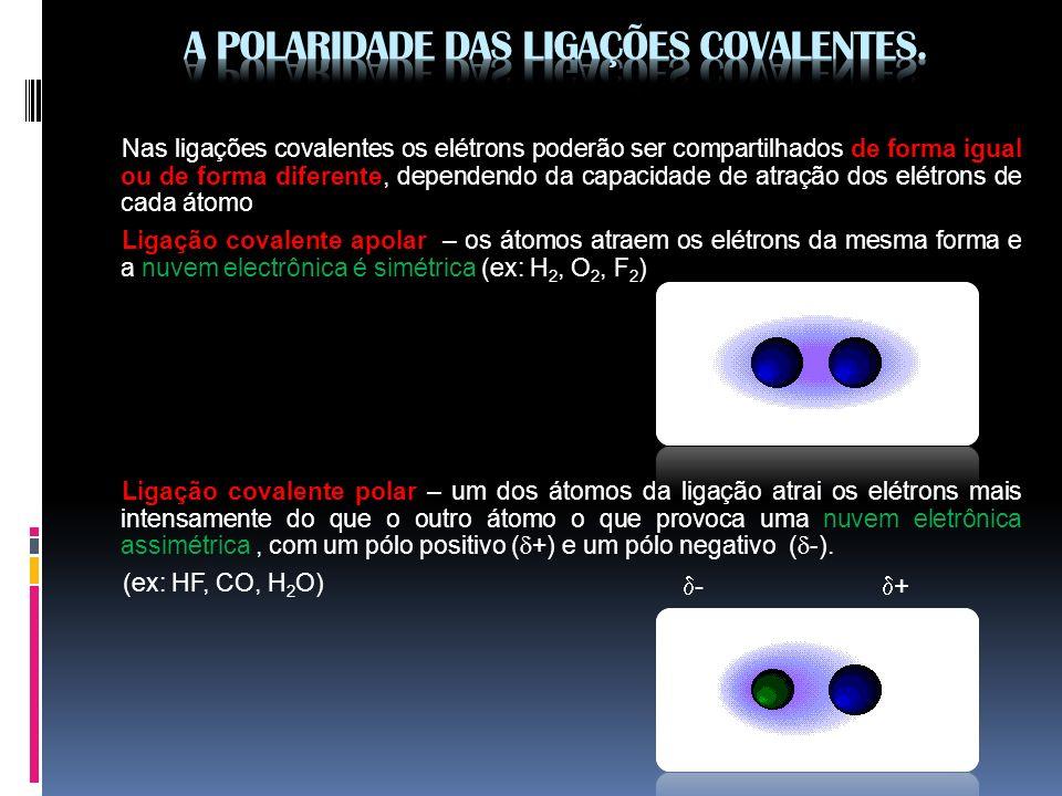 Nas ligações covalentes os elétrons poderão ser compartilhados de forma igual ou de forma diferente, dependendo da capacidade de atração dos elétrons