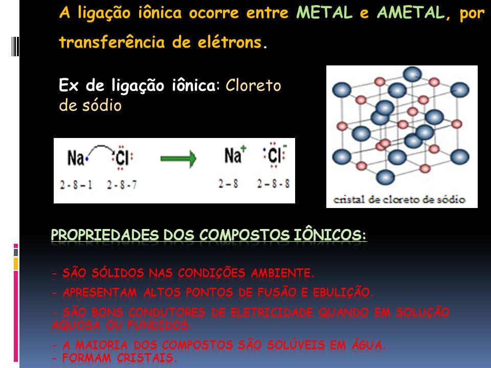 A ligação iônica ocorre entre METAL e AMETAL, por transferência de elétrons. Ex de ligação iônica: Cloreto de sódio