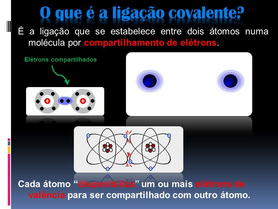 É a ligação que se estabelece entre dois átomos numa molécula por compartilhamento de elétrons. Elétrons compartilhados Cada átomo disponibiliza um ou