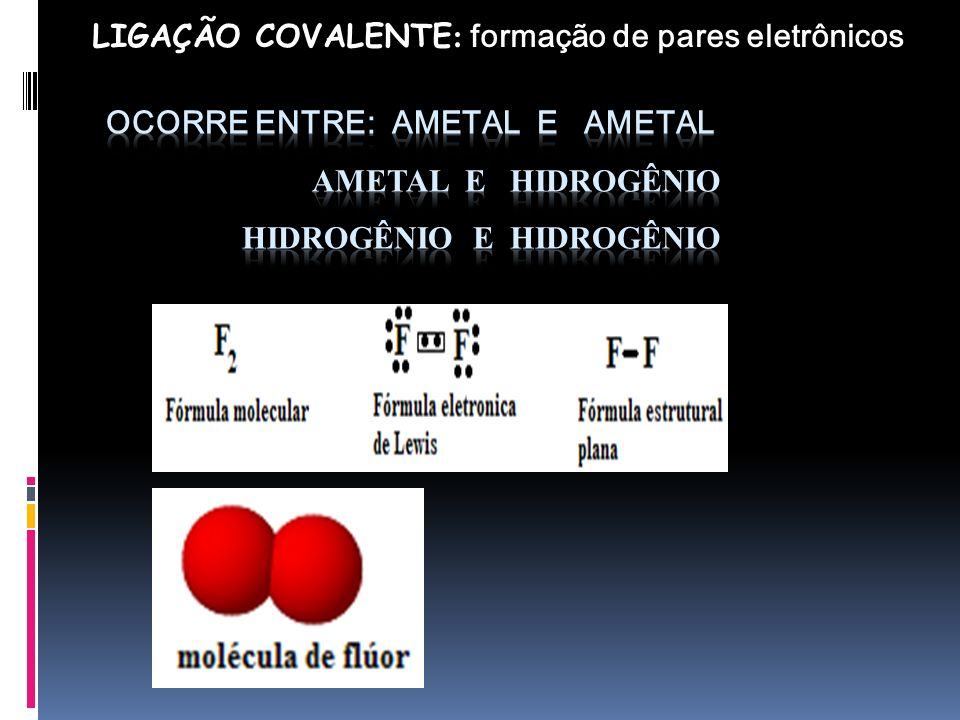 LIGAÇÃO COVALENTE : formação de pares eletrônicos