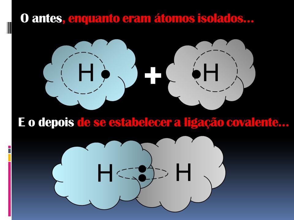 O antes, enquanto eram átomos isolados… H H H H : + E o depois de se estabelecer a ligação covalente…
