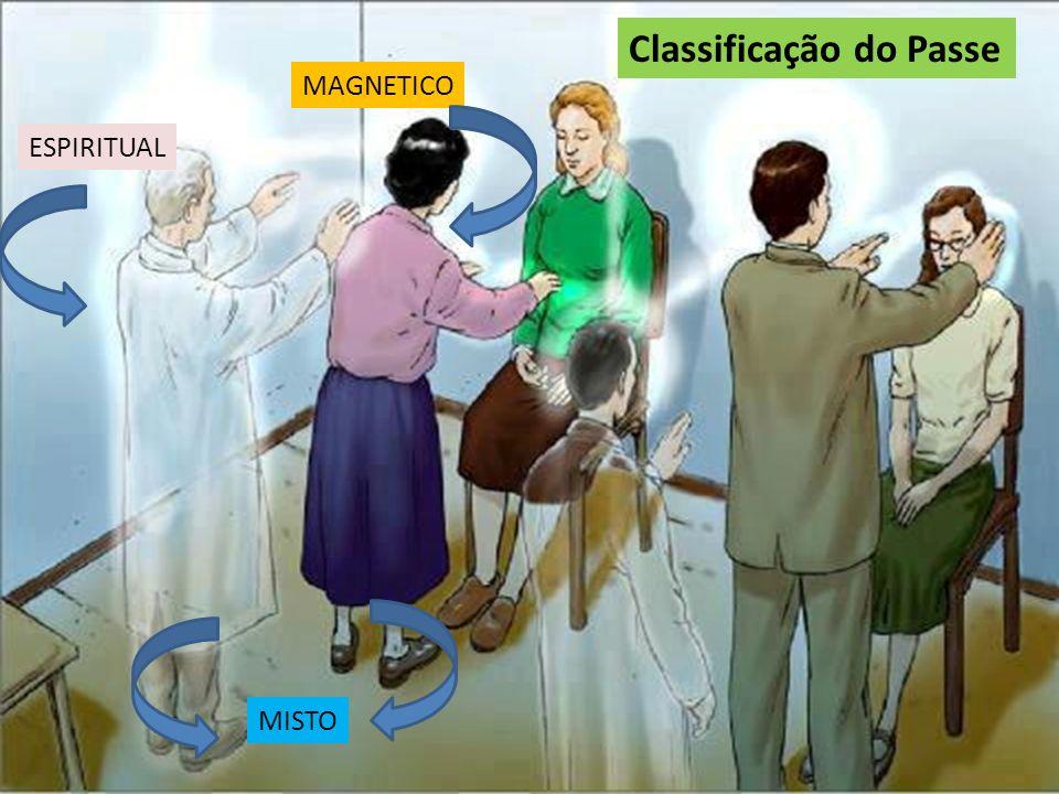 Classificação do Passe ESPIRITUAL MAGNETICO MISTO