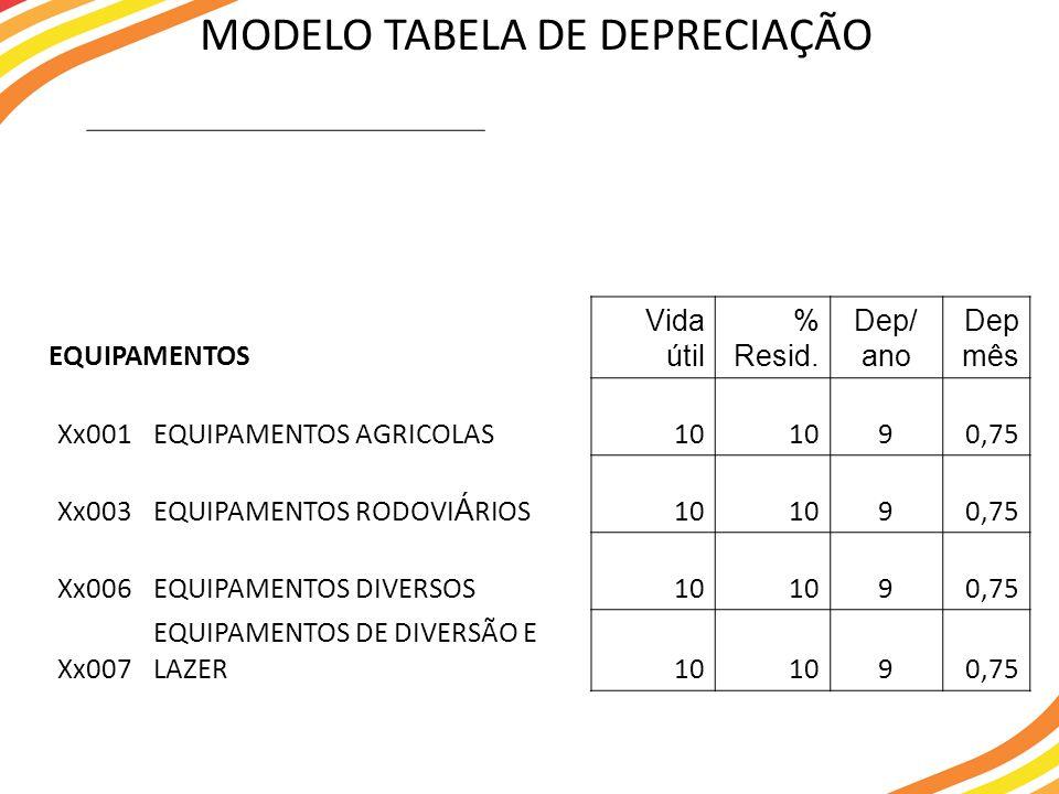 MODELO TABELA DE DEPRECIAÇÃO EQUIPAMENTOS Vida útil % Resid. Dep/ ano Dep mês Xx001EQUIPAMENTOS AGRICOLAS10 90,75 Xx003EQUIPAMENTOS RODOVI Á RIOS10 90