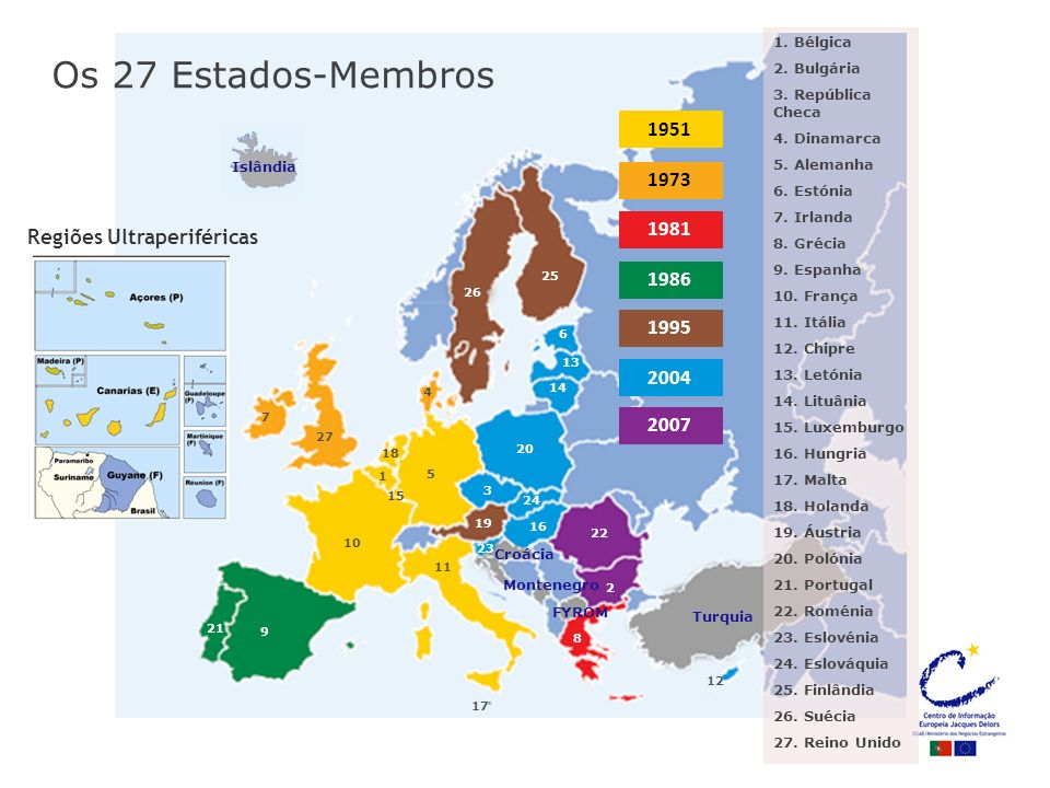 1 2 3 4 5 6 13 14 20 15 18 24 23 16 22 8 27 25 26 10 11 21 9 17 12 7 19 Croácia FYROM Turquia Islândia 1986 1973 1951 1981 1995 2004 2007 Regiões Ultr