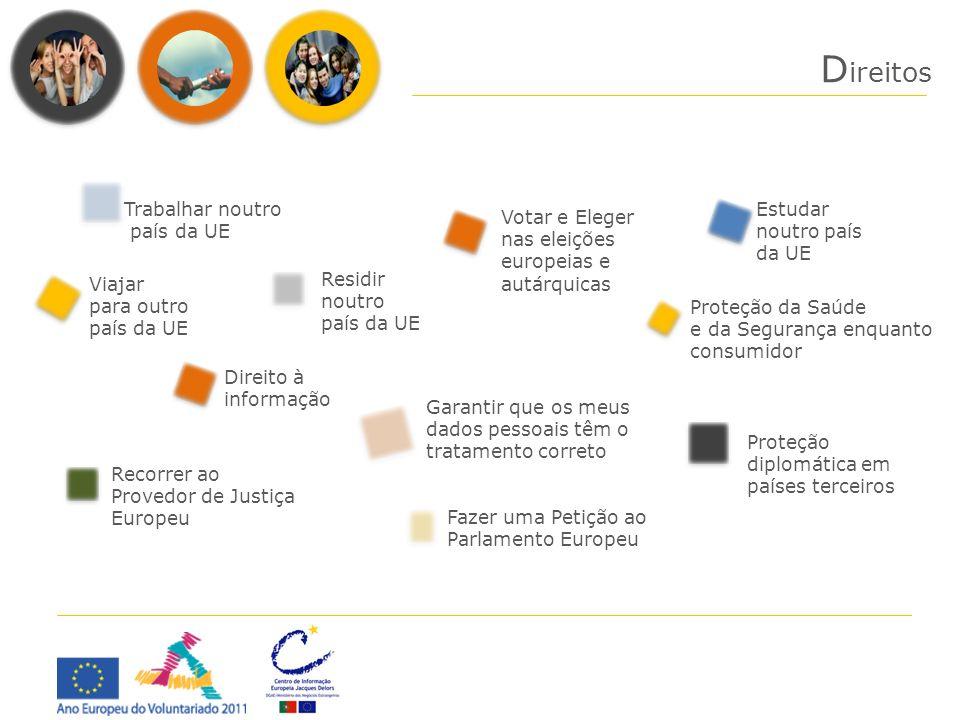 Estudar noutro país da UE Residir noutro país da UE Viajar para outro país da UE Proteção diplomática em países terceiros Fazer uma Petição ao Parlame