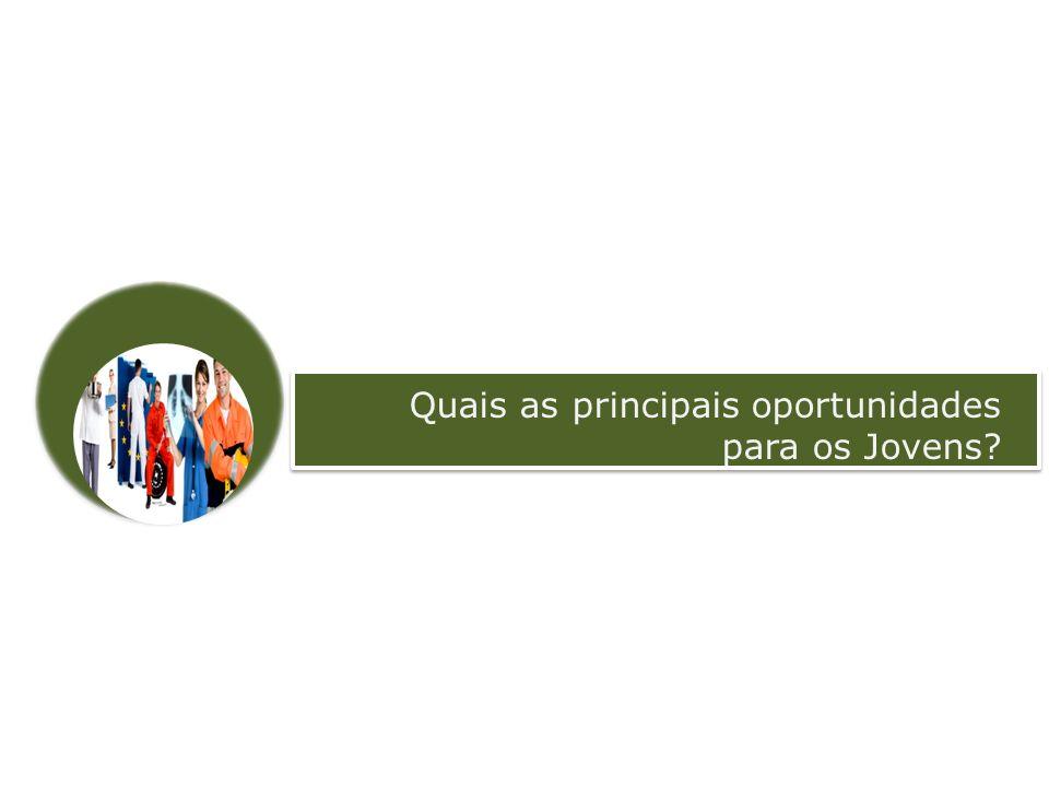 Quais as principais oportunidades para os Jovens?