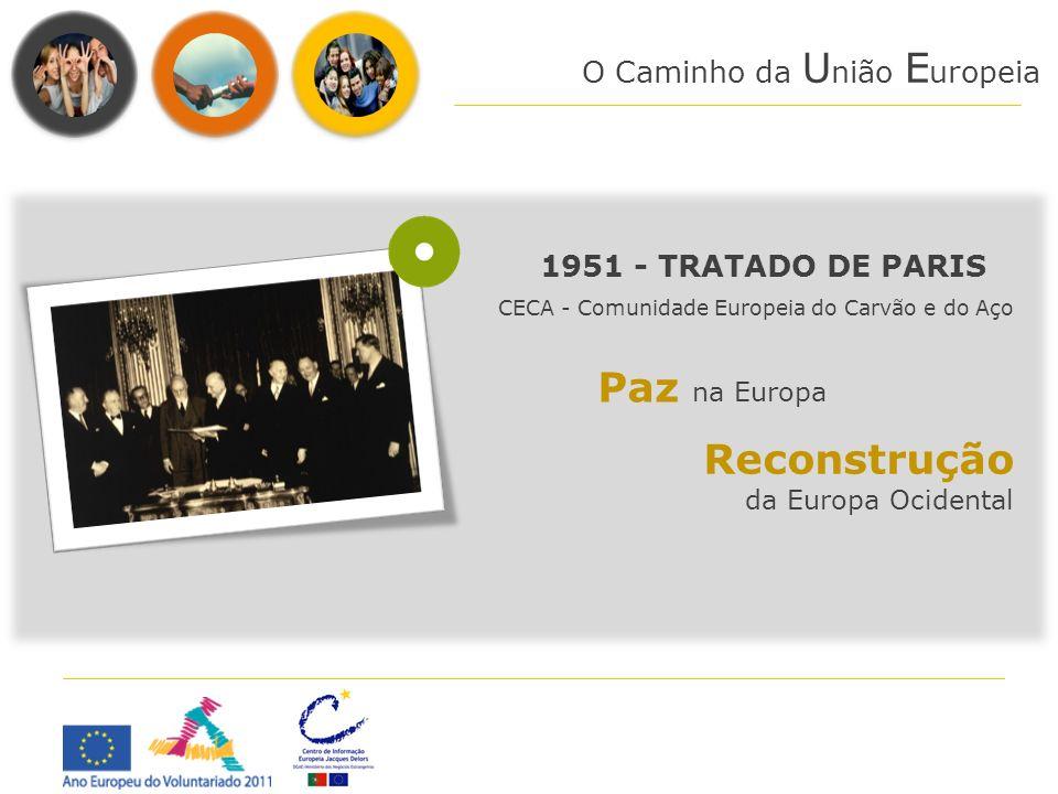 1951 - TRATADO DE PARIS CECA - Comunidade Europeia do Carvão e do Aço O Caminho da U nião E uropeia Reconstrução da Europa Ocidental Paz na Europa