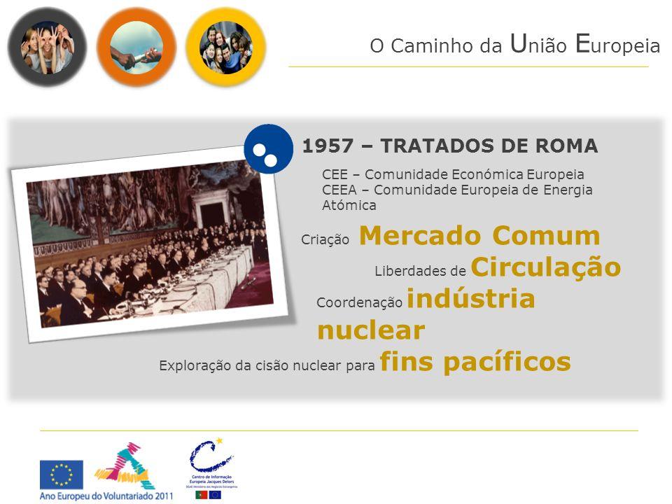 - Institui u O Caminho da U nião E uropeia 1957 – TRATADOS DE ROMA Criação Mercado Comum Coordenação indústria nuclear CEE – Comunidade Económica Euro