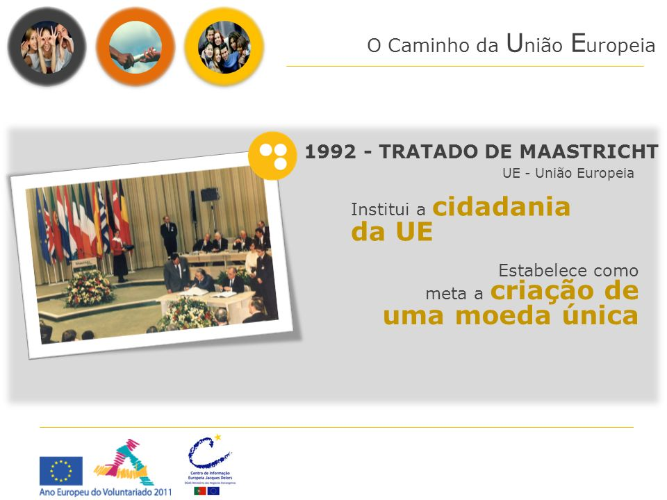 O Caminho da U nião E uropeia 1992 - TRATADO DE MAASTRICHT UE - União Europeia Institui a cidadania da UE Estabelece como meta a criação de uma moeda