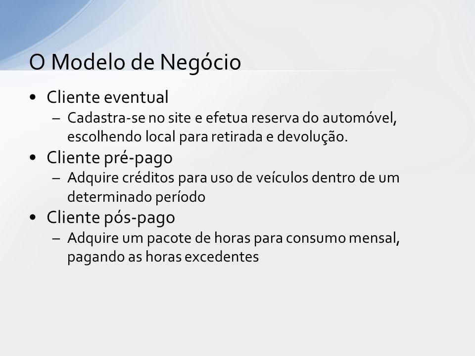 Cliente eventual –Cadastra-se no site e efetua reserva do automóvel, escolhendo local para retirada e devolução. Cliente pré-pago –Adquire créditos pa