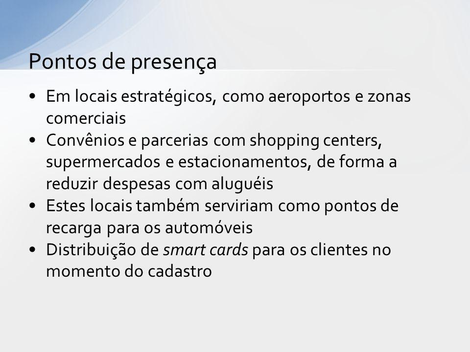 Em locais estratégicos, como aeroportos e zonas comerciais Convênios e parcerias com shopping centers, supermercados e estacionamentos, de forma a red