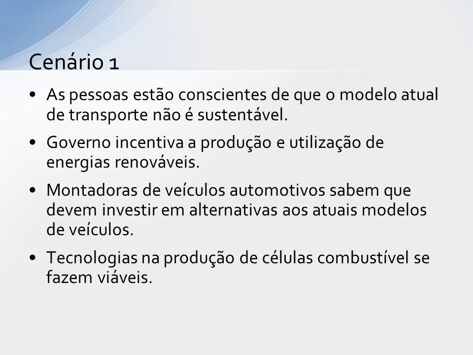 As pessoas estão conscientes de que o modelo atual de transporte não é sustentável. Governo incentiva a produção e utilização de energias renováveis.