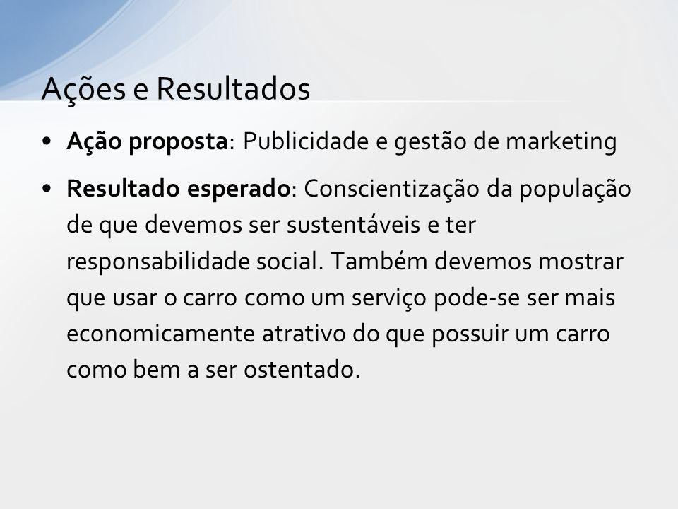 Ação proposta: Publicidade e gestão de marketing Resultado esperado: Conscientização da população de que devemos ser sustentáveis e ter responsabilida