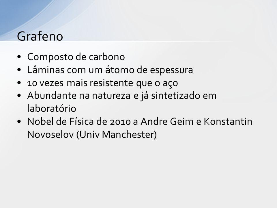 Composto de carbono Lâminas com um átomo de espessura 10 vezes mais resistente que o aço Abundante na natureza e já sintetizado em laboratório Nobel d