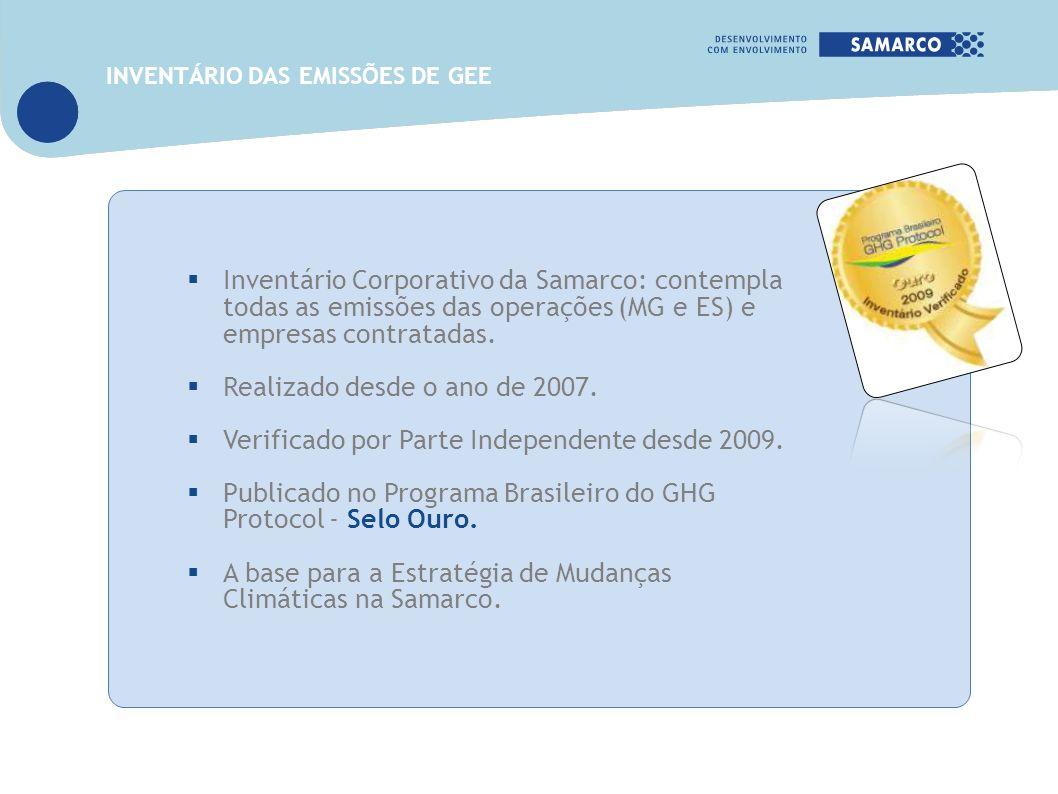 Inventário Corporativo da Samarco: contempla todas as emissões das operações (MG e ES) e empresas contratadas. Realizado desde o ano de 2007. Verifica