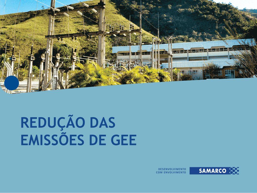REDUÇÃO DAS EMISSÕES DE GEE