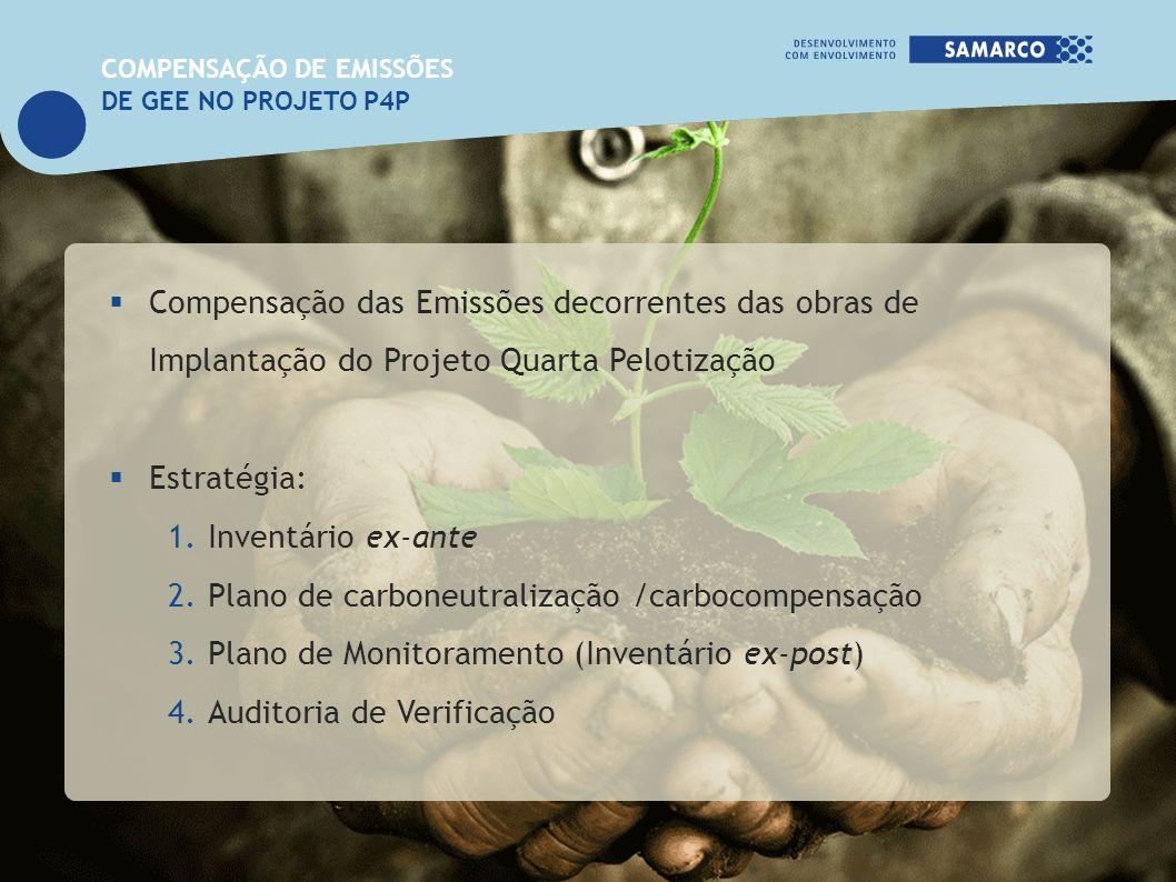 COMPENSAÇÃO DE EMISSÕES DE GEE NO PROJETO P4P Compensação das Emissões decorrentes das obras de Implantação do Projeto Quarta Pelotização Estratégia: