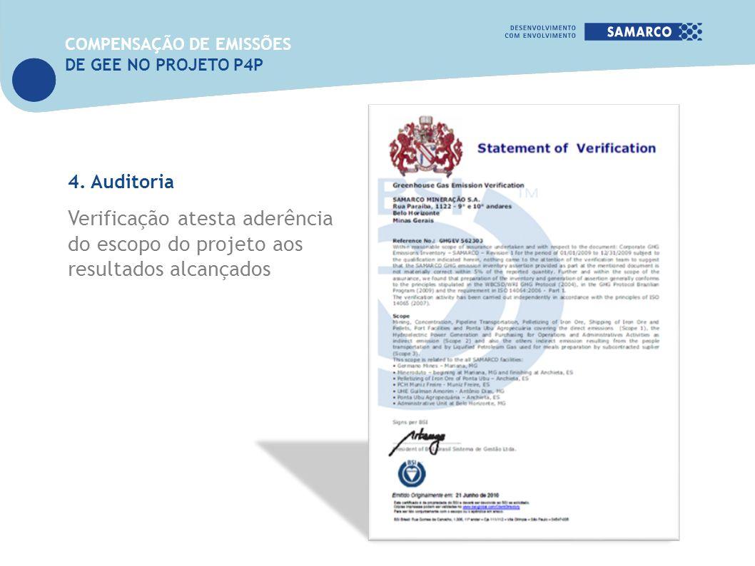 4. Auditoria Verificação atesta aderência do escopo do projeto aos resultados alcançados COMPENSAÇÃO DE EMISSÕES DE GEE NO PROJETO P4P