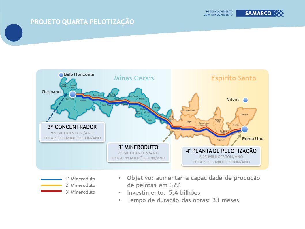 Ponta Ubu Germano Minas GeraisEspírito Santo Belo Horizonte Vitória 3º CONCENTRADOR 9.5 MILHÕES TON /ANO TOTAL: 33.5 MILHÕES TON/ANO 3º CONCENTRADOR 9
