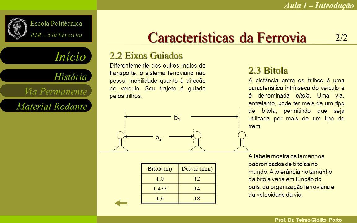 Aula 1 – Introdução Via Permanente Material Rodante História Início Escola Politécnica PTR – 540 Ferrovias Prof. Dr. Telmo Giolito Porto 2.2 Eixos Gui