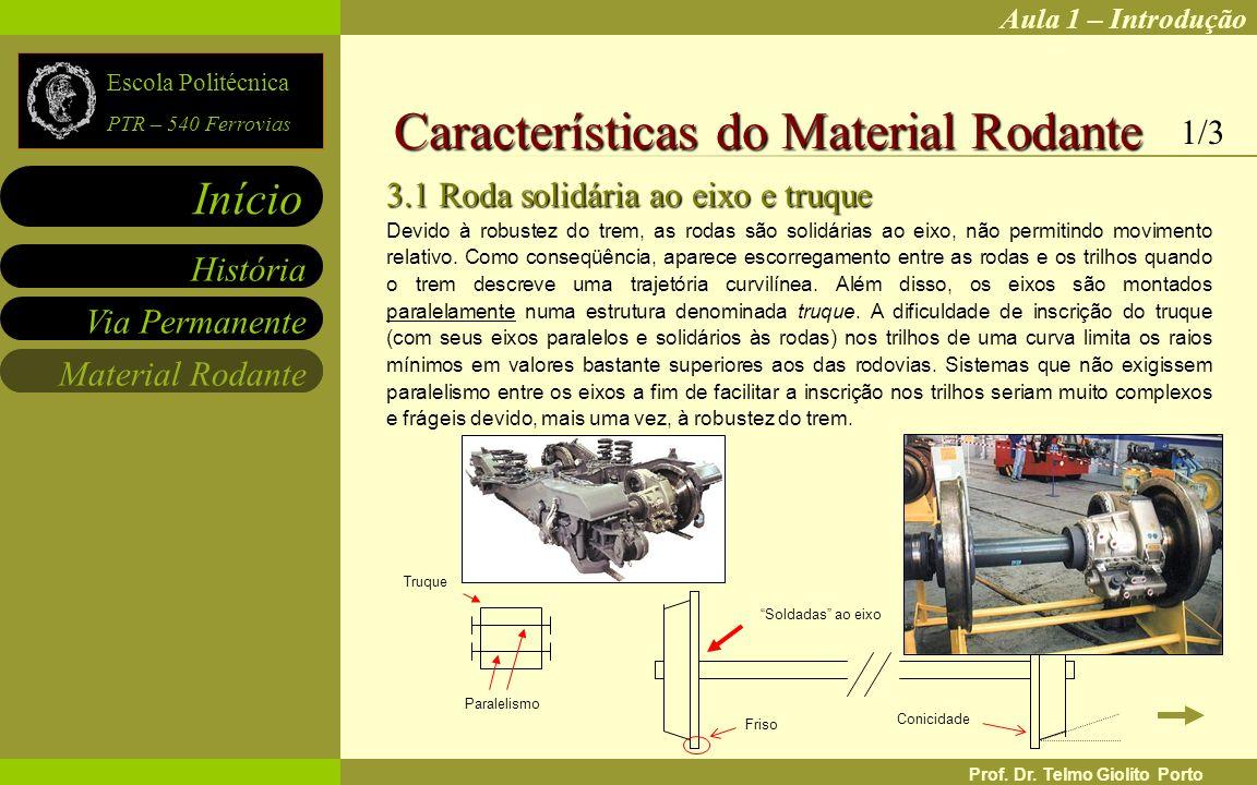 Aula 1 – Introdução Via Permanente Material Rodante História Início Escola Politécnica PTR – 540 Ferrovias Prof. Dr. Telmo Giolito Porto 3.1 Roda soli