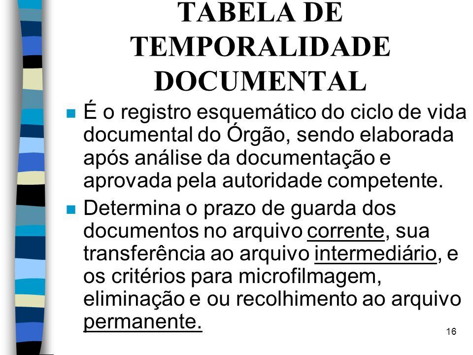 15 GESTÃO DE DOCUMENTOS n Conceito: É o conjunto de procedimentos e operações técnicas referentes à sua produção, tramitação, uso, avaliação e arquiva