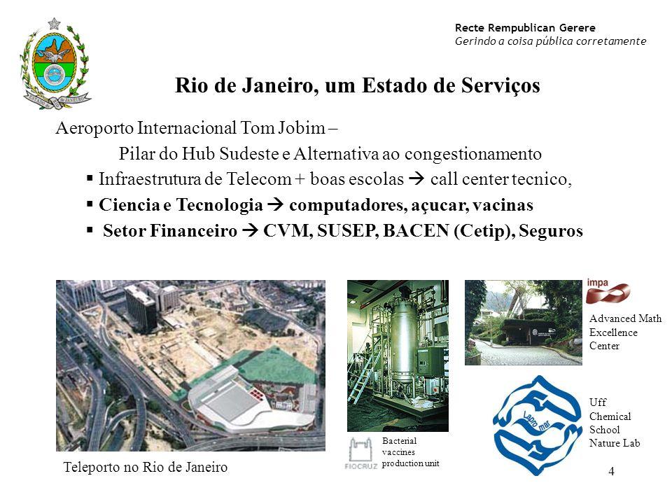 Recte Rempublican Gerere Gerindo a coisa pública corretamente 4 Rio de Janeiro, um Estado de Serviços Aeroporto Internacional Tom Jobim – Pilar do Hub