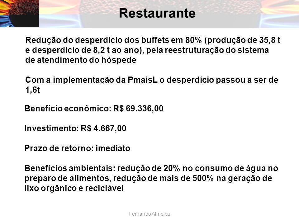 Redução do desperdício dos buffets em 80% (produção de 35,8 t e desperdício de 8,2 t ao ano), pela reestruturação do sistema de atendimento do hóspede Com a implementação da PmaisL o desperdício passou a ser de 1,6t Benefício econômico: R$ 69.336,00 Investimento: R$ 4.667,00 Prazo de retorno: imediato Benefícios ambientais: redução de 20% no consumo de água no preparo de alimentos, redução de mais de 500% na geração de lixo orgânico e reciclável Restaurante Fernando Almeida