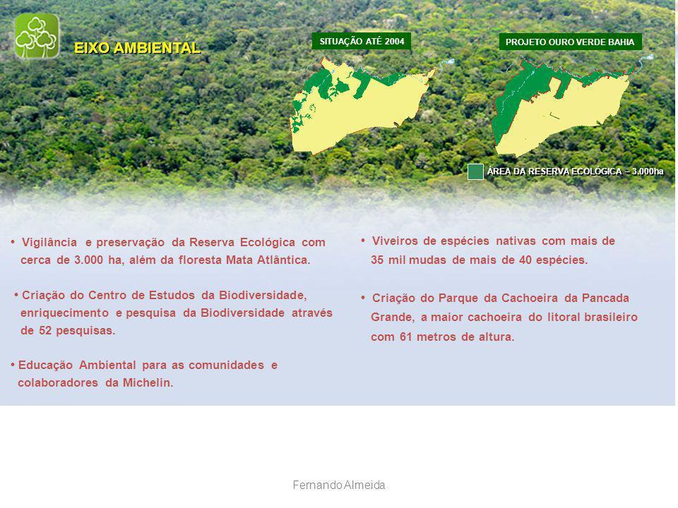 EIXO AMBIENTAL Vigilância e preservação da Reserva Ecológica com cerca de 3.000 ha, além da floresta Mata Atlântica. Criação do Centro de Estudos da B