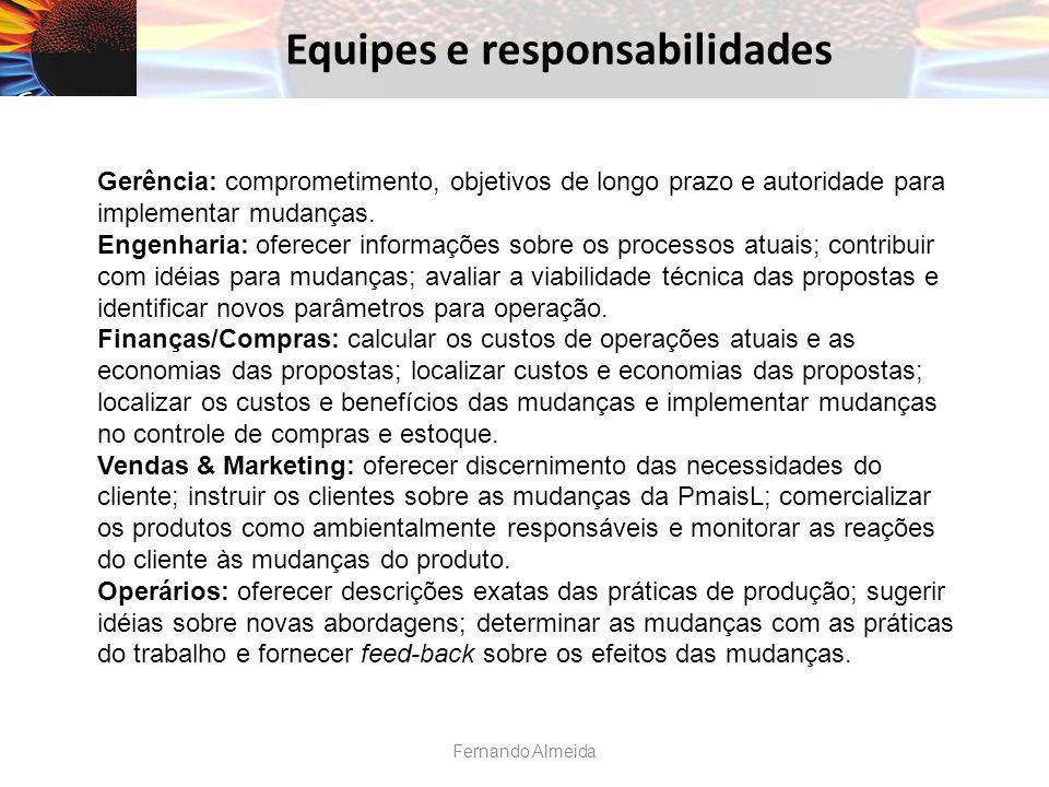 Equipes e responsabilidades Gerência: comprometimento, objetivos de longo prazo e autoridade para implementar mudanças.