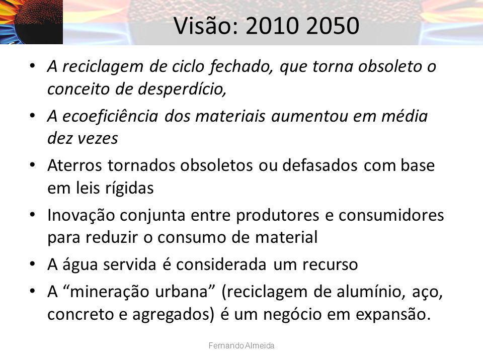Visão: 2010 2050 A reciclagem de ciclo fechado, que torna obsoleto o conceito de desperdício, A ecoeficiência dos materiais aumentou em média dez vezes Aterros tornados obsoletos ou defasados com base em leis rígidas Inovação conjunta entre produtores e consumidores para reduzir o consumo de material A água servida é considerada um recurso A mineração urbana (reciclagem de alumínio, aço, concreto e agregados) é um negócio em expansão.