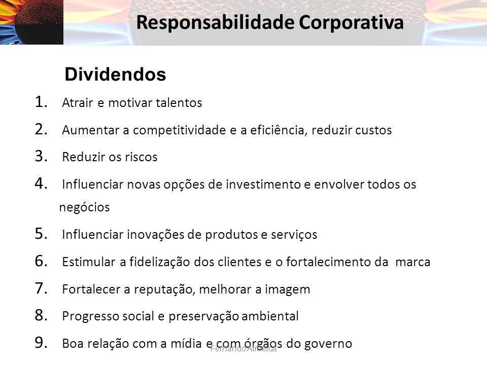 Responsabilidade Corporativa 1. Atrair e motivar talentos 2. Aumentar a competitividade e a eficiência, reduzir custos 3. Reduzir os riscos 4. Influen