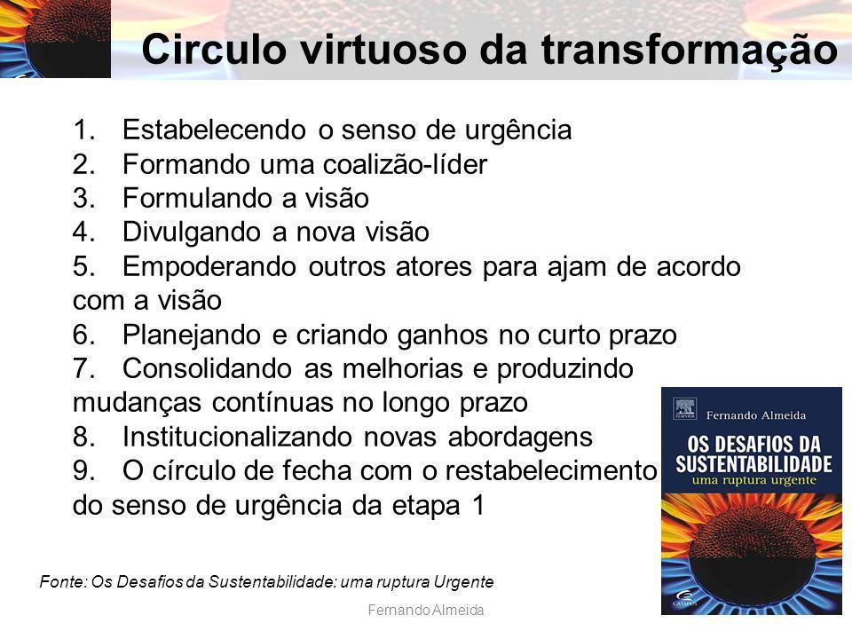 1.Estabelecendo o senso de urgência 2.Formando uma coalizão-líder 3.Formulando a visão 4.Divulgando a nova visão 5.Empoderando outros atores para ajam de acordo com a visão 6.Planejando e criando ganhos no curto prazo 7.Consolidando as melhorias e produzindo mudanças contínuas no longo prazo 8.Institucionalizando novas abordagens 9.O círculo de fecha com o restabelecimento do senso de urgência da etapa 1 Circulo virtuoso da transformação Fonte: Os Desafios da Sustentabilidade: uma ruptura Urgente Fernando Almeida