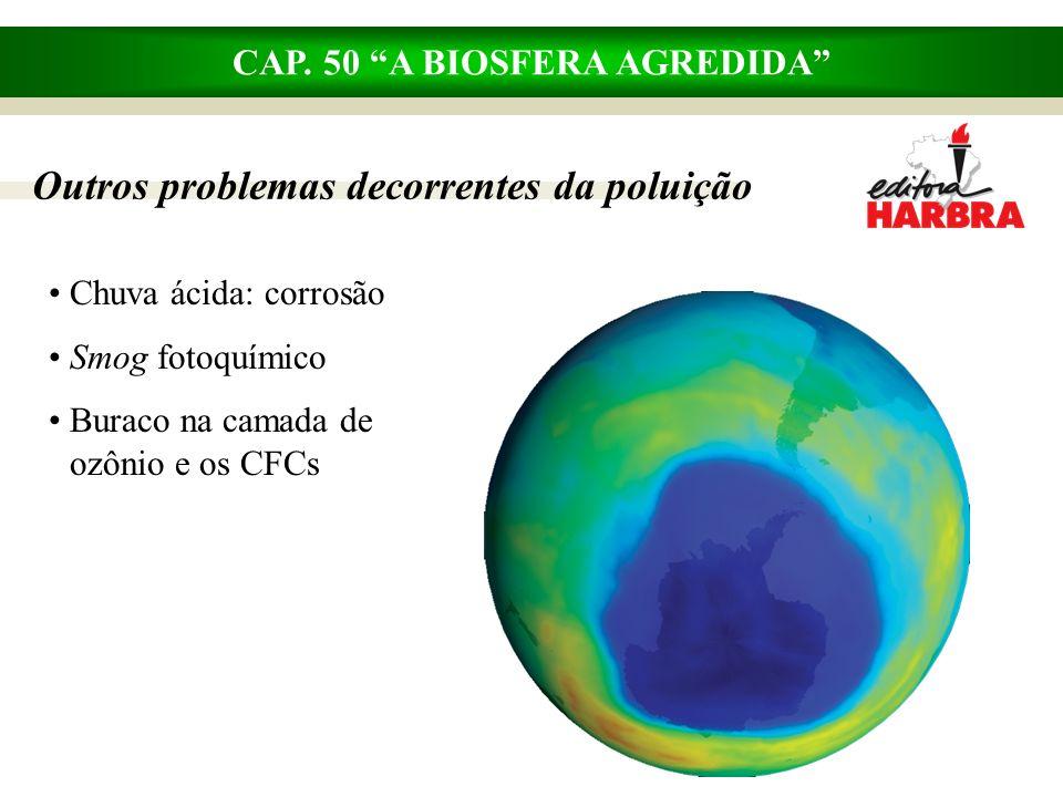 CAP. 50 A BIOSFERA AGREDIDA Outros problemas decorrentes da poluição Chuva ácida: corrosão Smog fotoquímico Buraco na camada de ozônio e os CFCs