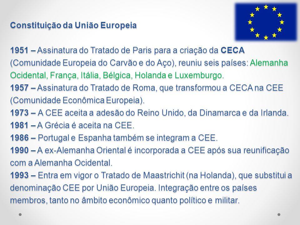 Constituição da União Europeia 1951 – Assinatura do Tratado de Paris para a criação da CECA (Comunidade Europeia do Carvão e do Aço), reuniu seis país
