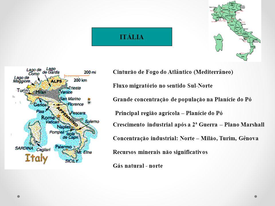 ITÁLIA Cinturão de Fogo do Atlântico (Mediterrâneo) Fluxo migratório no sentido Sul-Norte Grande concentração de população na Planície do Pó Principal