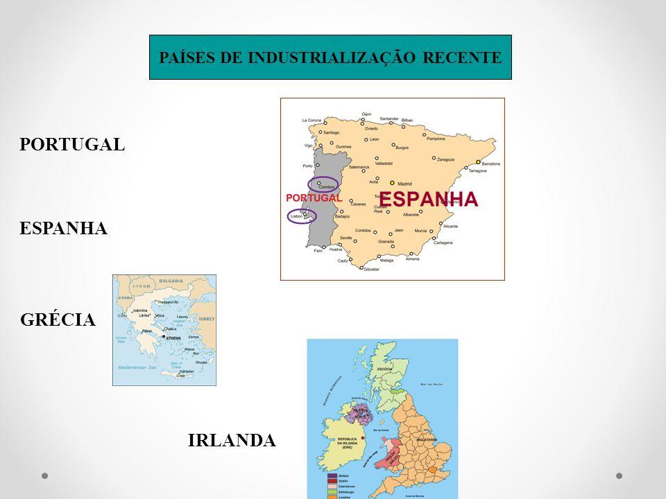 PAÍSES DE INDUSTRIALIZAÇÃO RECENTE PORTUGAL ESPANHA GRÉCIA IRLANDA