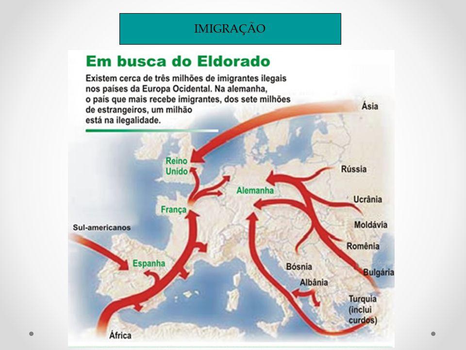 A regionalização da Europa em duas macrorregiões (Ocidental e Oriental) corresponde a divisão do período da Guerra Fria.