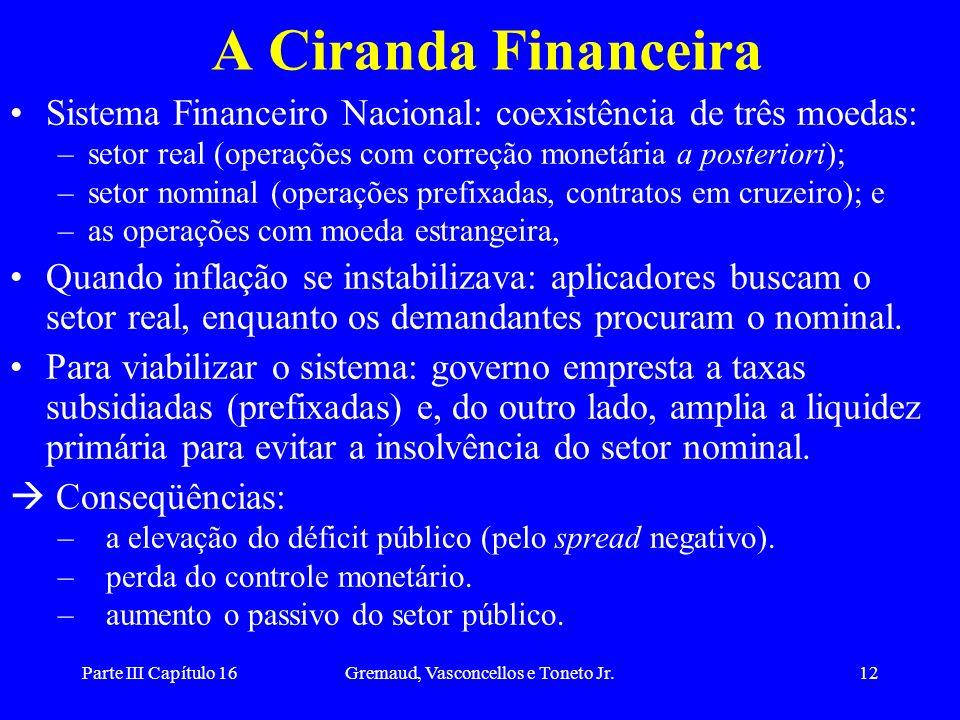 Parte III Capítulo 16Gremaud, Vasconcellos e Toneto Jr.12 A Ciranda Financeira Sistema Financeiro Nacional: coexistência de três moedas: –setor real (