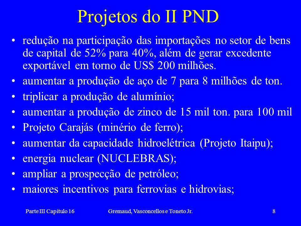 Parte III Capítulo 16Gremaud, Vasconcellos e Toneto Jr.8 Projetos do II PND redução na participação das importações no setor de bens de capital de 52%