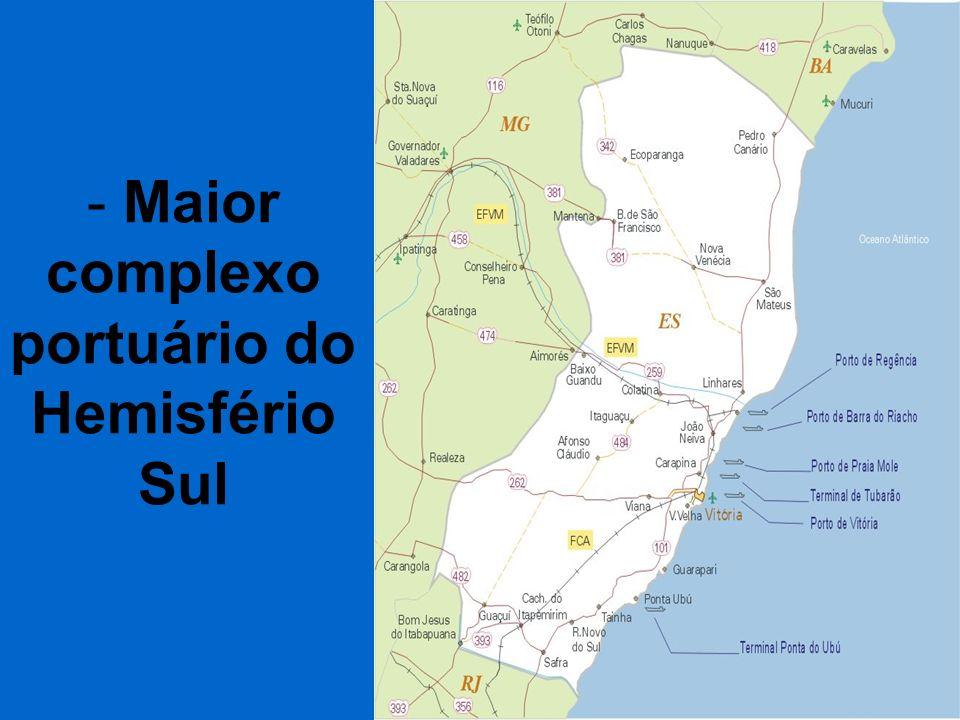 - Segunda maior renda per capita do Brasil - Terceiro melhor clima do mundo - A expectativa média de vida no E.