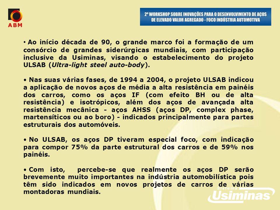Ao início década de 90, o grande marco foi a formação de um consórcio de grandes siderúrgicas mundiais, com participação inclusive da Usiminas, visando o estabelecimento do projeto ULSAB (Ultra-light steel auto-body).