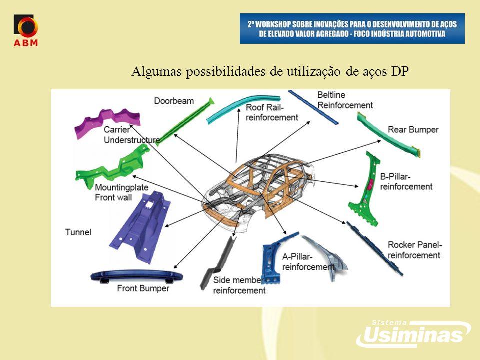 Algumas possibilidades de utilização de aços DP