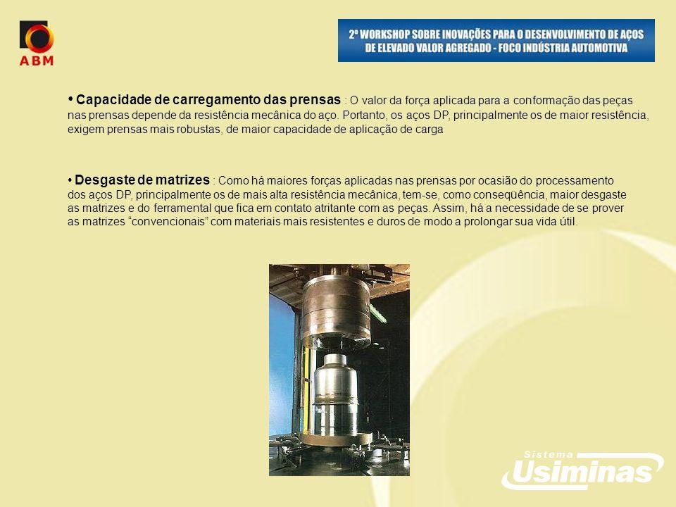Capacidade de carregamento das prensas : O valor da força aplicada para a conformação das peças nas prensas depende da resistência mecânica do aço.