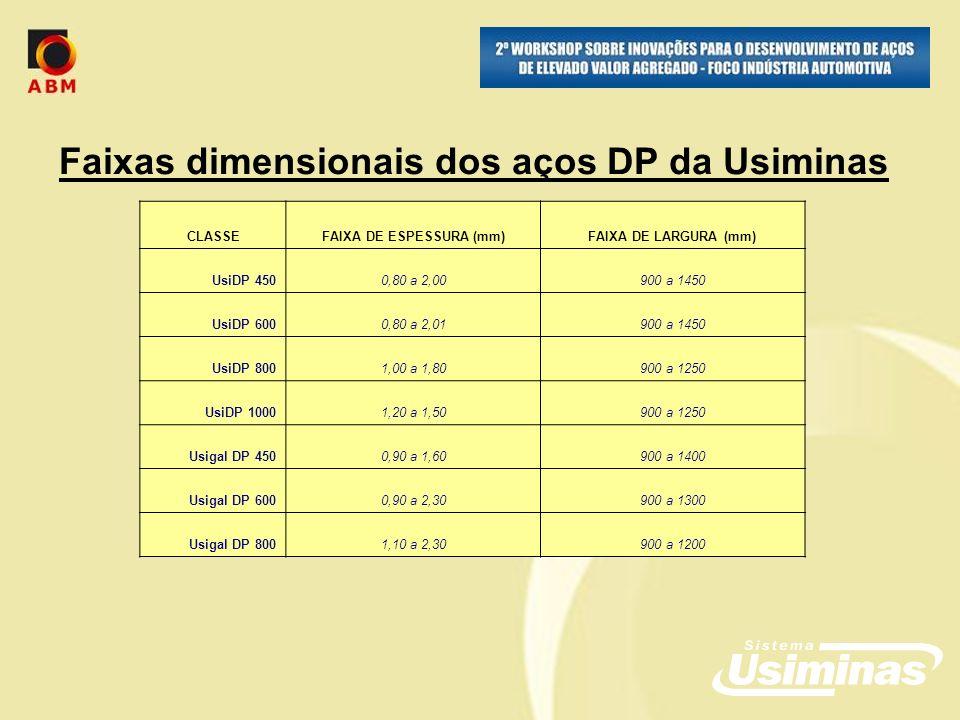 CLASSEFAIXA DE ESPESSURA (mm)FAIXA DE LARGURA (mm) UsiDP 4500,80 a 2,00900 a 1450 UsiDP 6000,80 a 2,01900 a 1450 UsiDP 8001,00 a 1,80900 a 1250 UsiDP 10001,20 a 1,50900 a 1250 Usigal DP 4500,90 a 1,60900 a 1400 Usigal DP 6000,90 a 2,30900 a 1300 Usigal DP 8001,10 a 2,30900 a 1200 Faixas dimensionais dos aços DP da Usiminas