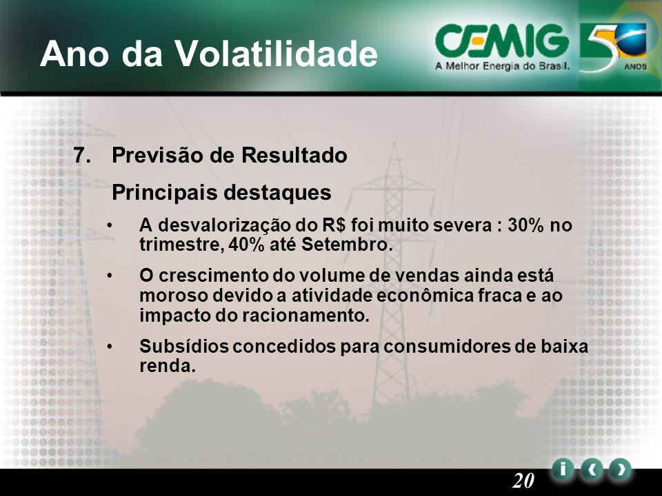 20 Ano da Volatilidade 7.Previsão de Resultado Principais destaques A desvalorização do R$ foi muito severa : 30% no trimestre, 40% até Setembro.