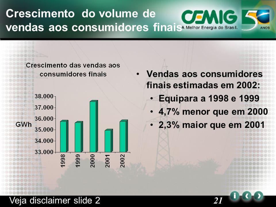 21 Crescimento do volume de vendas aos consumidores finais Vendas aos consumidores finais estimadas em 2002: Equipara a 1998 e 1999 4,7% menor que em 2000 2,3% maior que em 2001 Veja disclaimer slide 2