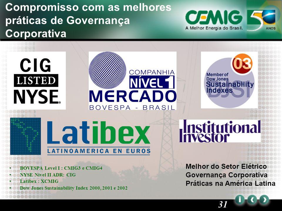 31 BOVESPA Level I : CMIG3 e CMIG4BOVESPA Level I : CMIG3 e CMIG4 NYSE Nível II ADR: CIGNYSE Nível II ADR: CIG Latibex : XCMIGLatibex : XCMIG Dow Jones Sustainability Index 2000, 2001 e 2002Dow Jones Sustainability Index 2000, 2001 e 2002 Compromisso com as melhores práticas de Governança Corporativa Melhor do Setor Elétrico Governança Corporativa Práticas na América Latina